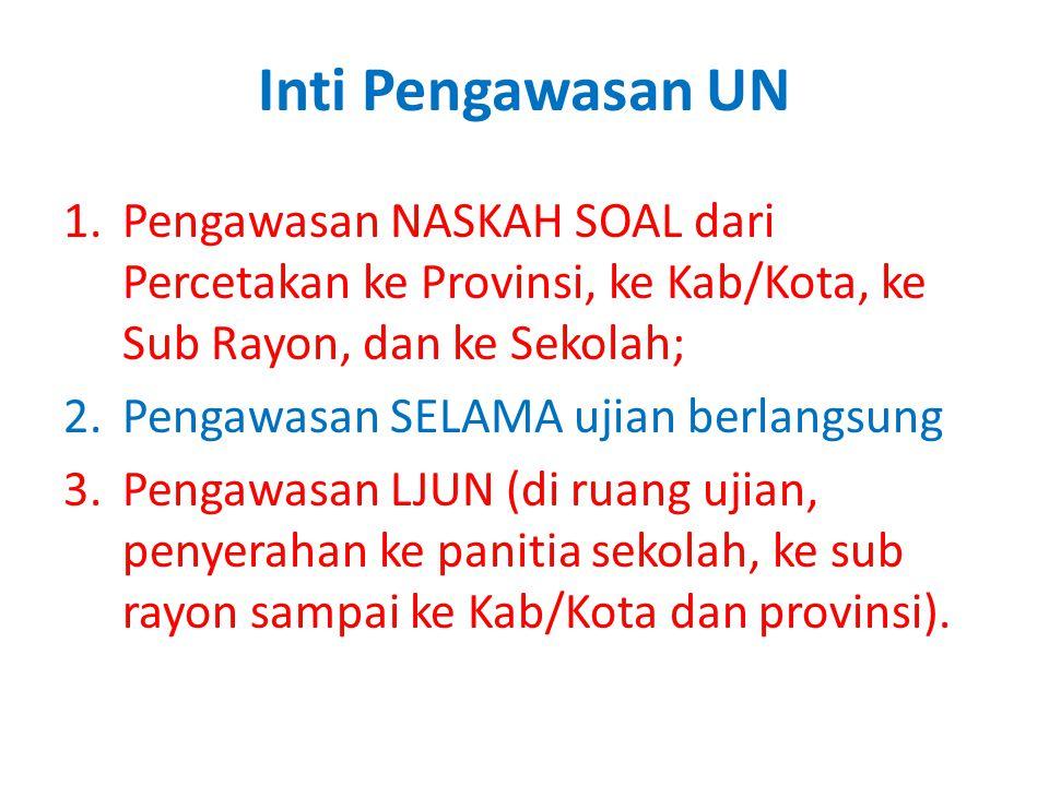 Inti Pengawasan UN Pengawasan NASKAH SOAL dari Percetakan ke Provinsi, ke Kab/Kota, ke Sub Rayon, dan ke Sekolah;