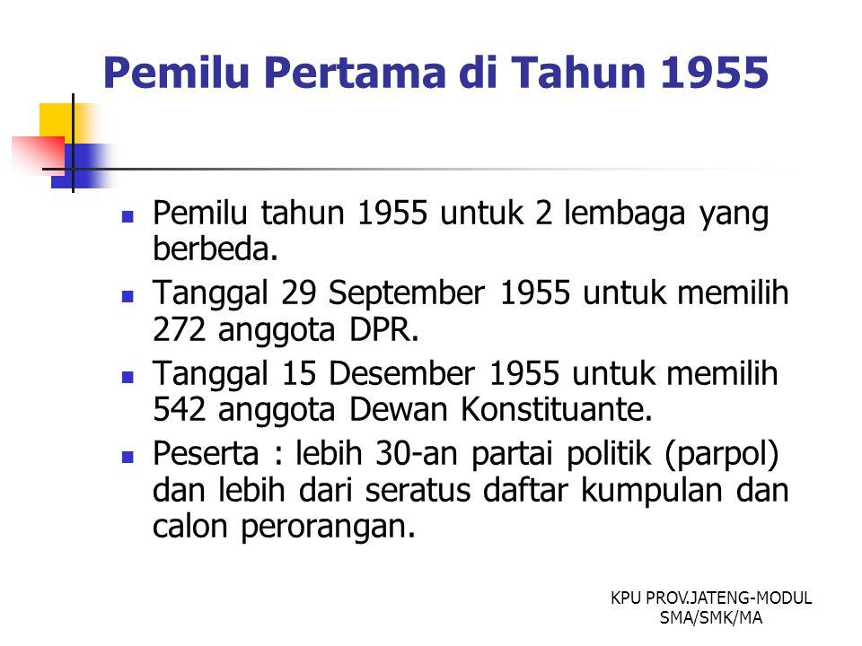 Pemilu Pertama di Tahun 1955