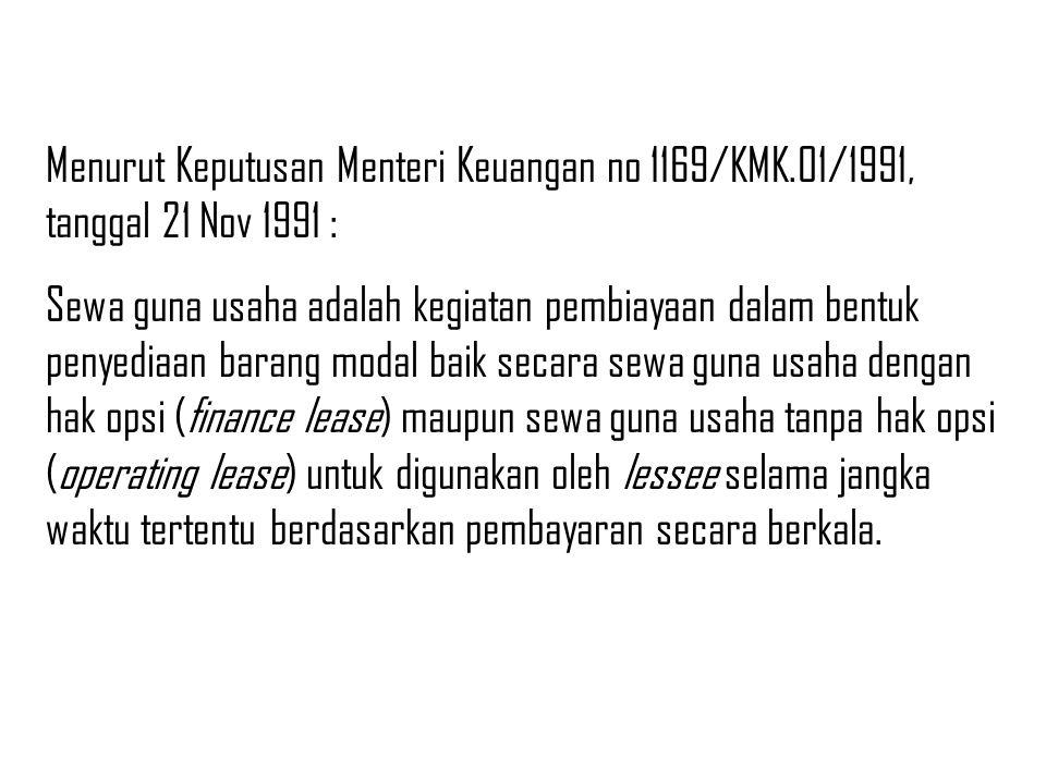 Menurut Keputusan Menteri Keuangan no 1169/KMK