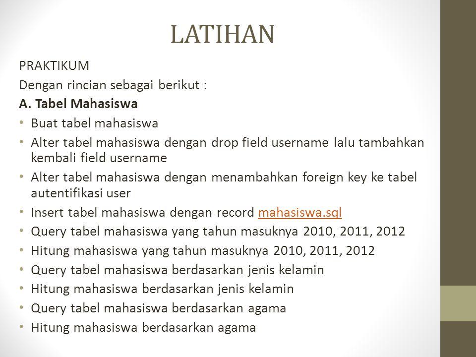 LATIHAN PRAKTIKUM Dengan rincian sebagai berikut : A. Tabel Mahasiswa