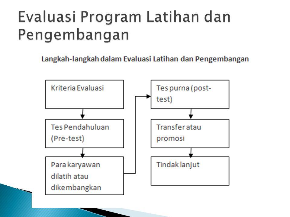 Evaluasi Program Latihan dan Pengembangan
