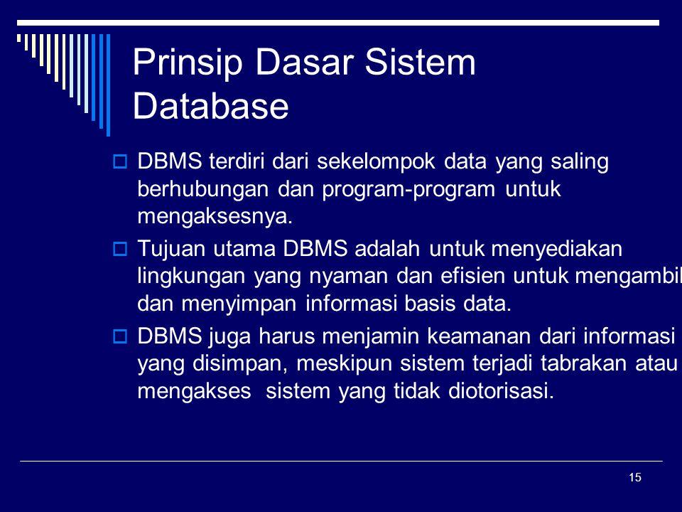Prinsip Dasar Sistem Database