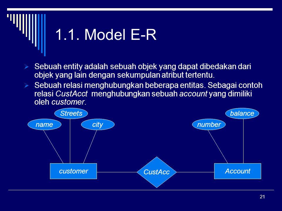 1.1. Model E-R Sebuah entity adalah sebuah objek yang dapat dibedakan dari objek yang lain dengan sekumpulan atribut tertentu.