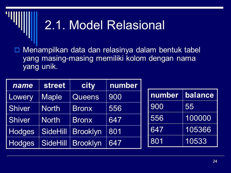 2.1. Model Relasional Menampilkan data dan relasinya dalam bentuk tabel yang masing-masing memiliki kolom dengan nama yang unik.