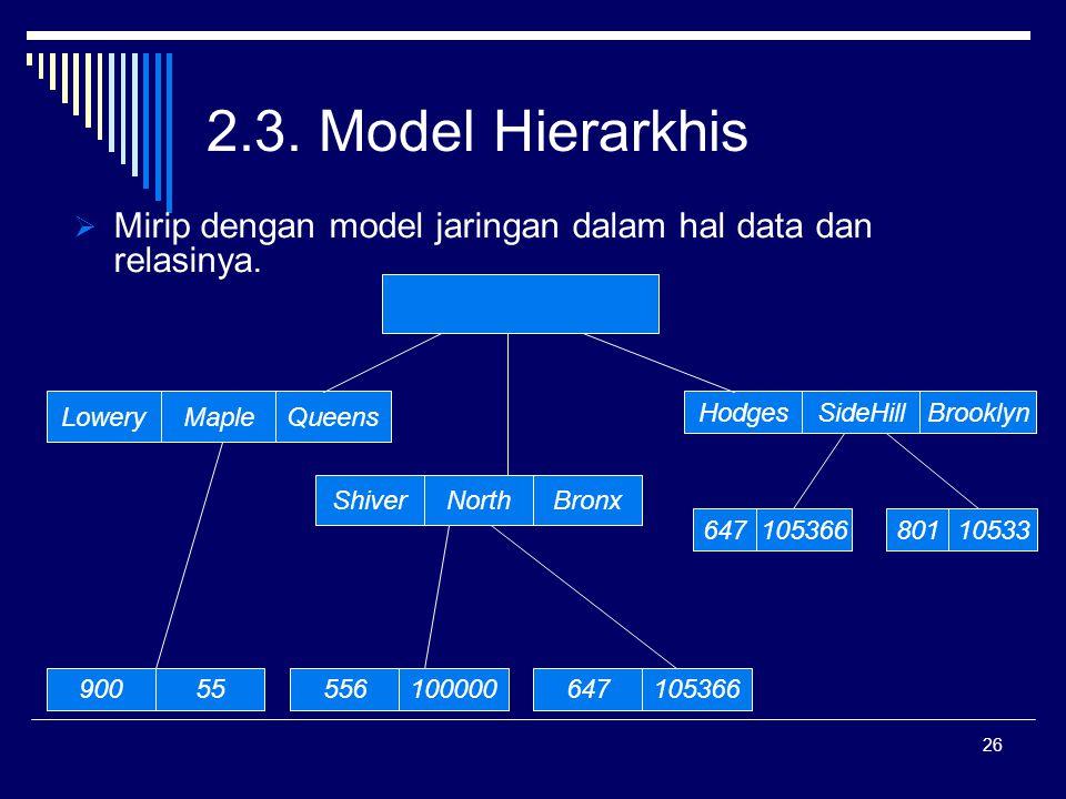 2.3. Model Hierarkhis Mirip dengan model jaringan dalam hal data dan relasinya. Lowery. Maple. Queens.