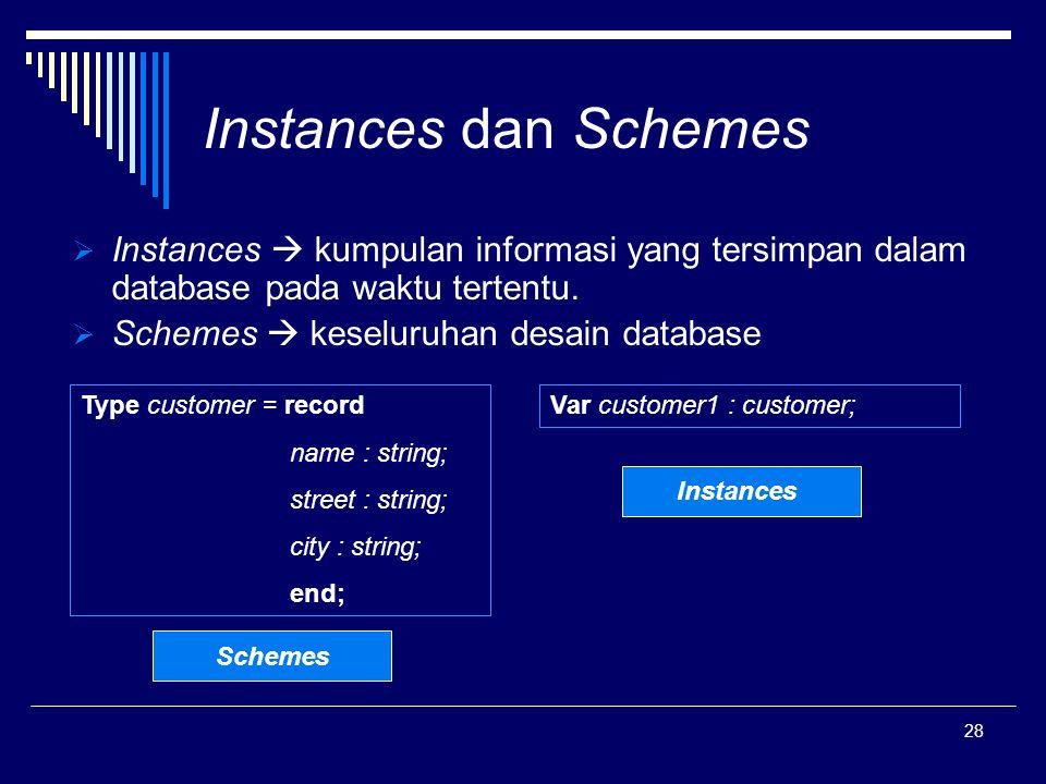 Instances dan Schemes Instances  kumpulan informasi yang tersimpan dalam database pada waktu tertentu.