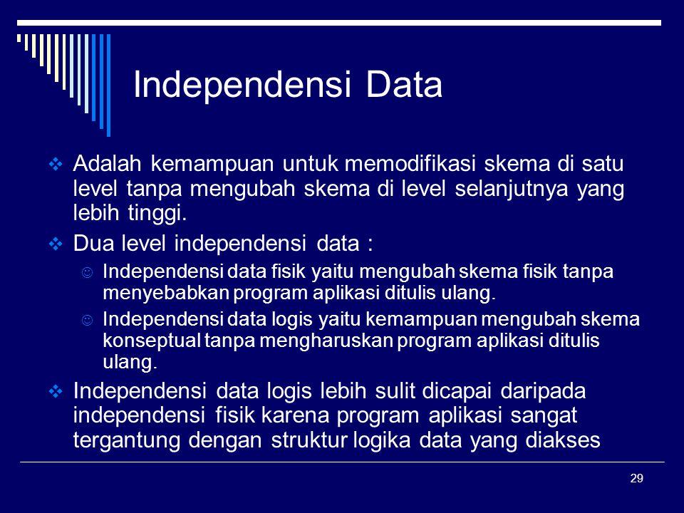 Independensi Data Adalah kemampuan untuk memodifikasi skema di satu level tanpa mengubah skema di level selanjutnya yang lebih tinggi.