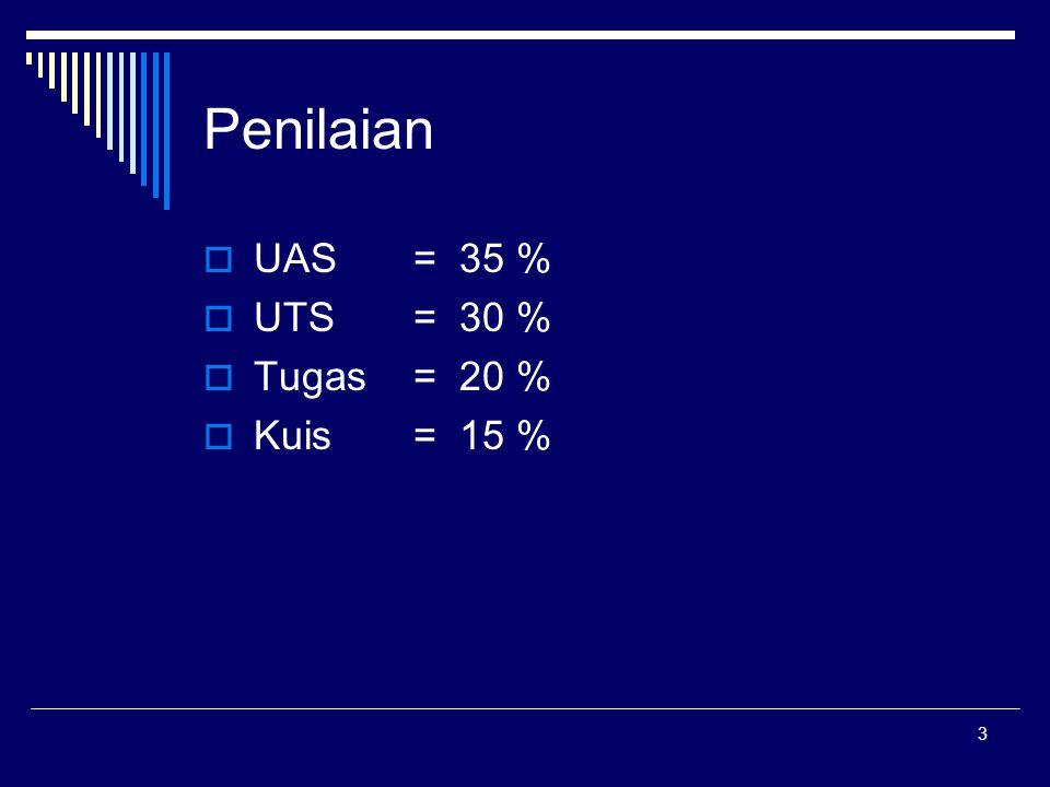 Penilaian UAS = 35 % UTS = 30 % Tugas = 20 % Kuis = 15 %