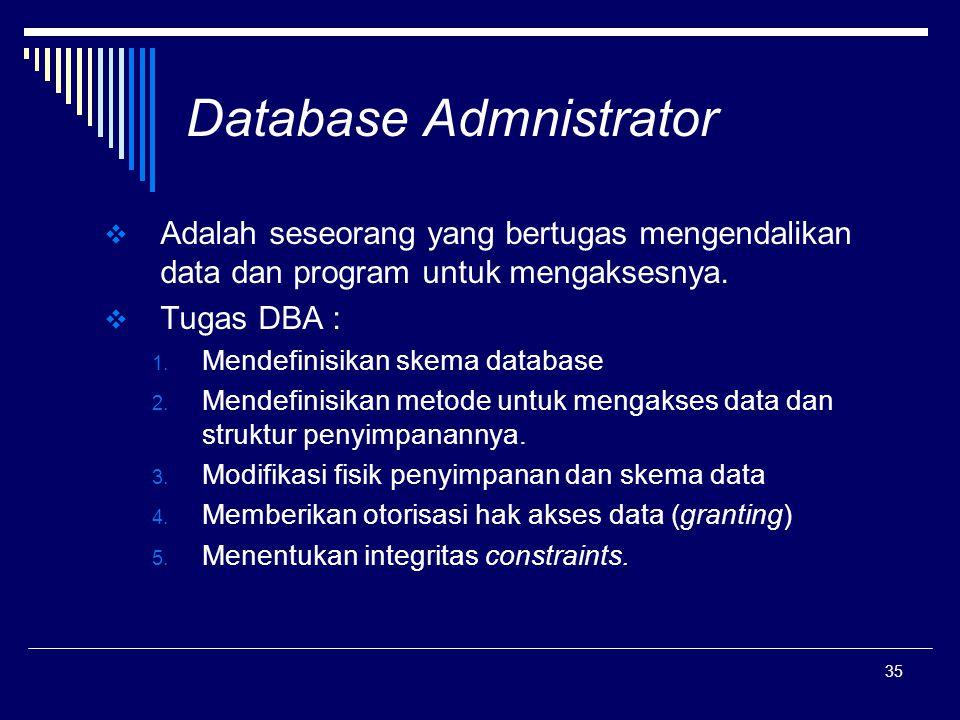 Database Admnistrator