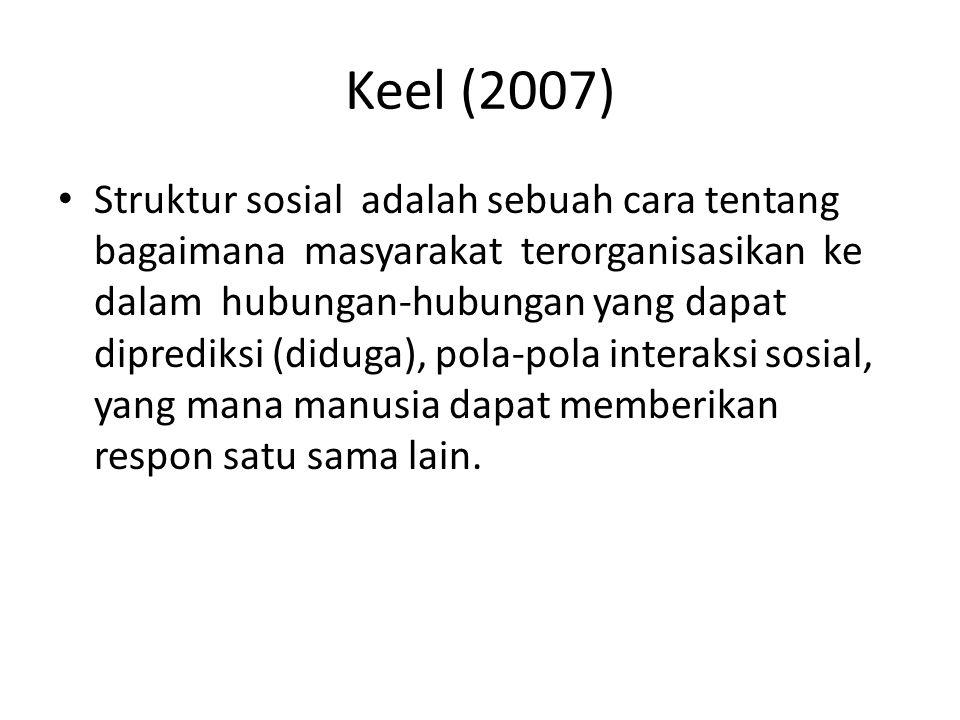 Keel (2007)