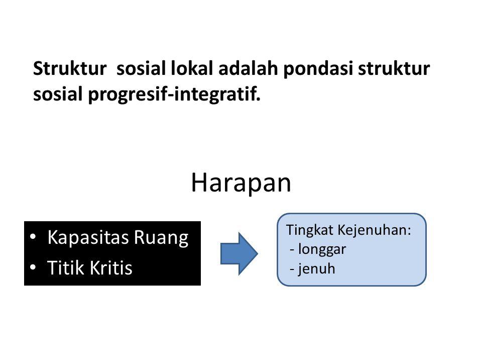 Struktur sosial lokal adalah pondasi struktur sosial progresif-integratif.