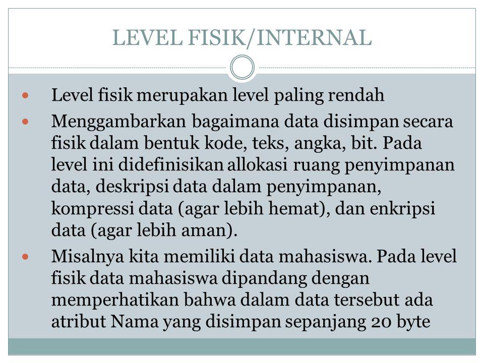 LEVEL FISIK/INTERNAL Level fisik merupakan level paling rendah
