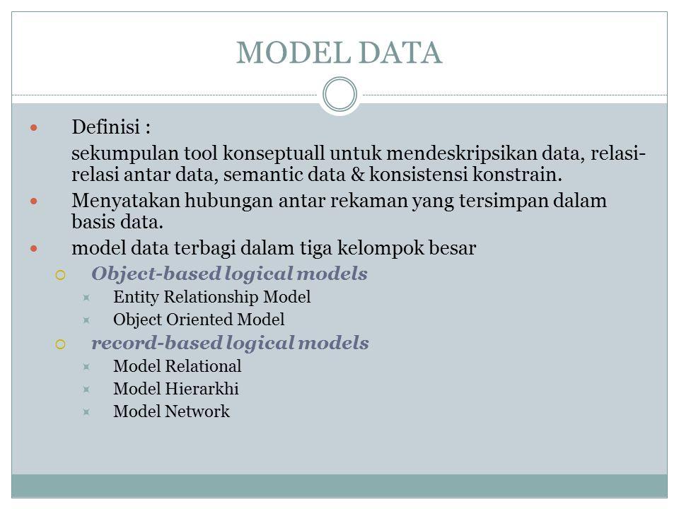MODEL DATA Definisi : sekumpulan tool konseptuall untuk mendeskripsikan data, relasi-relasi antar data, semantic data & konsistensi konstrain.