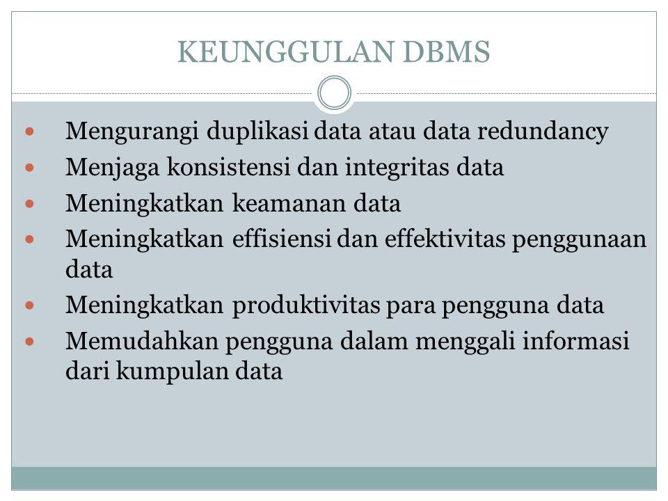 KEUNGGULAN DBMS Mengurangi duplikasi data atau data redundancy