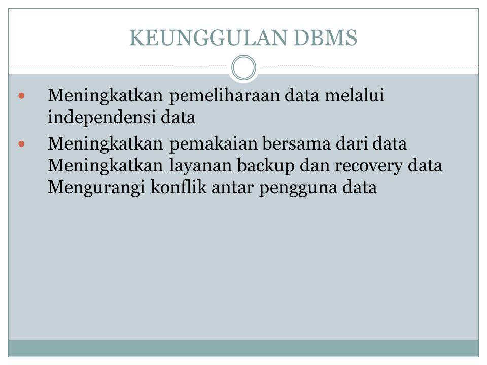 KEUNGGULAN DBMS Meningkatkan pemeliharaan data melalui independensi data.