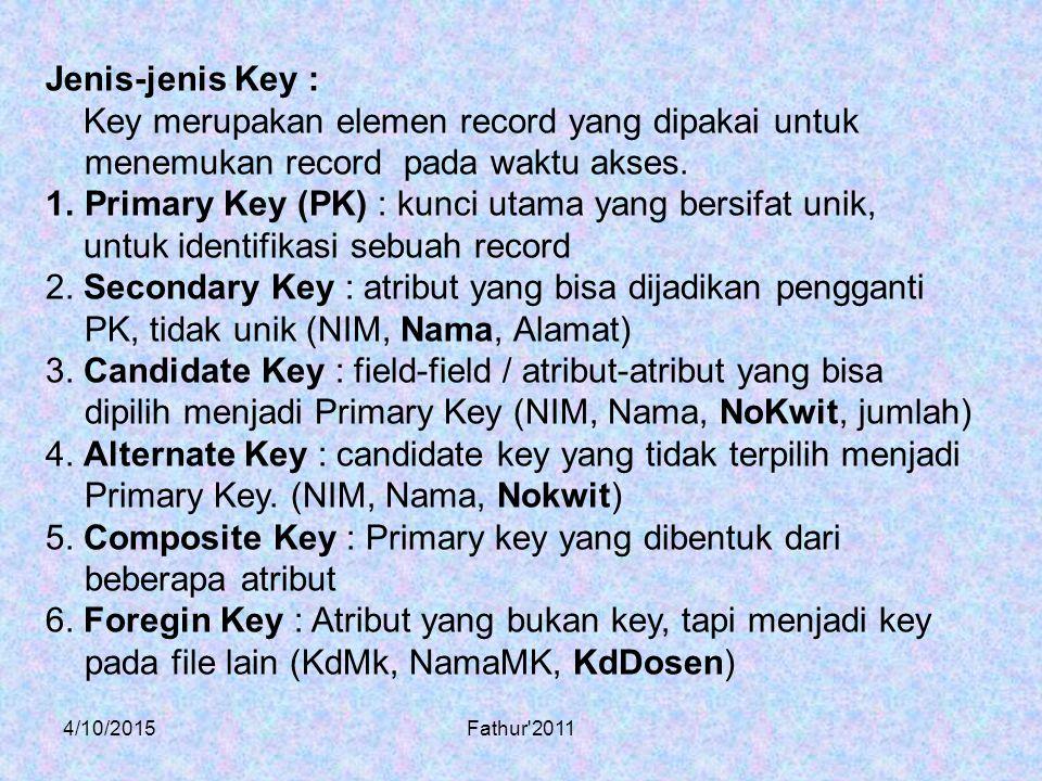 Primary Key (PK) : kunci utama yang bersifat unik,
