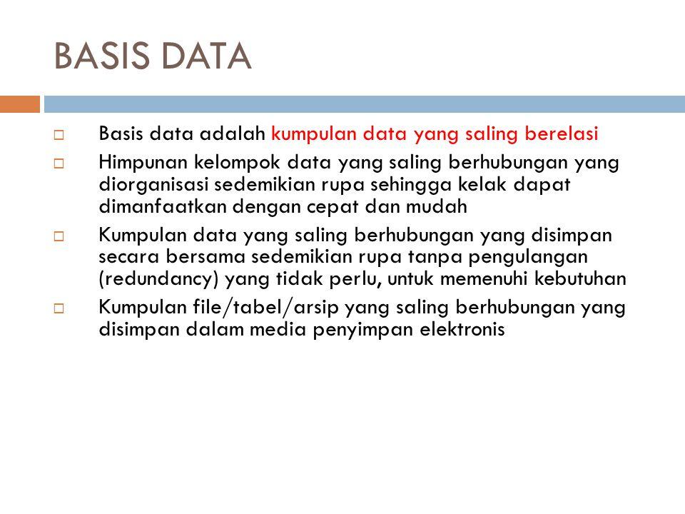 BASIS DATA Basis data adalah kumpulan data yang saling berelasi