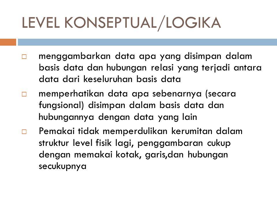 LEVEL KONSEPTUAL/LOGIKA