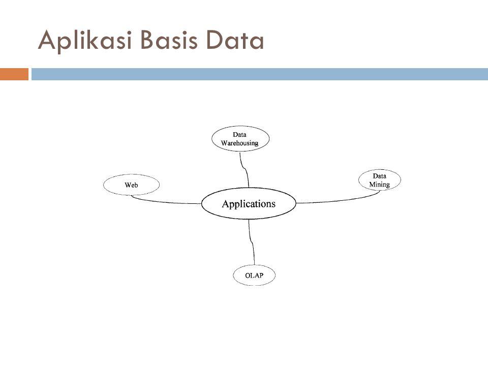 Aplikasi Basis Data