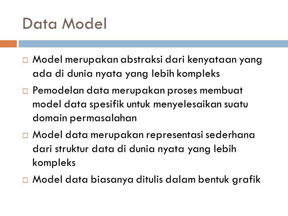 Data Model Model merupakan abstraksi dari kenyataan yang ada di dunia nyata yang lebih kompleks.