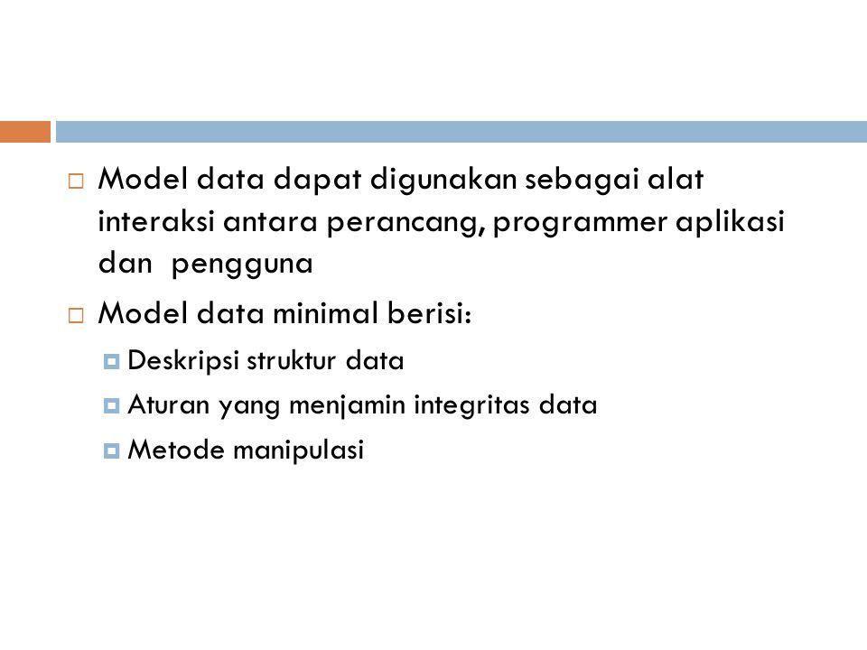 Model data minimal berisi: