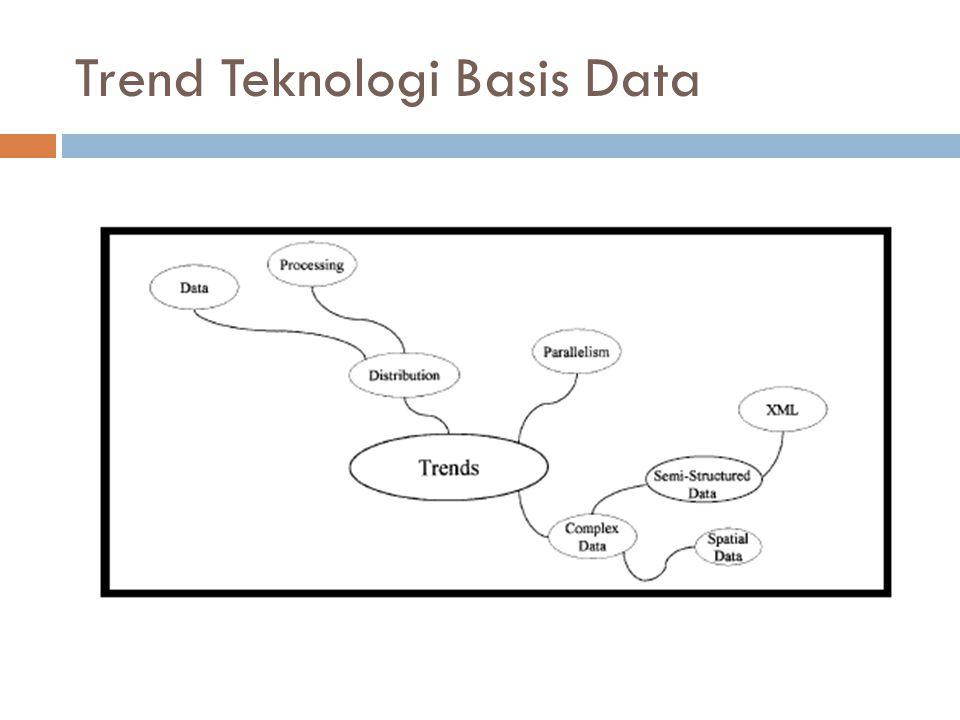 Trend Teknologi Basis Data