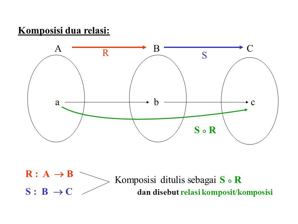 Komposisi dua relasi: A B C.