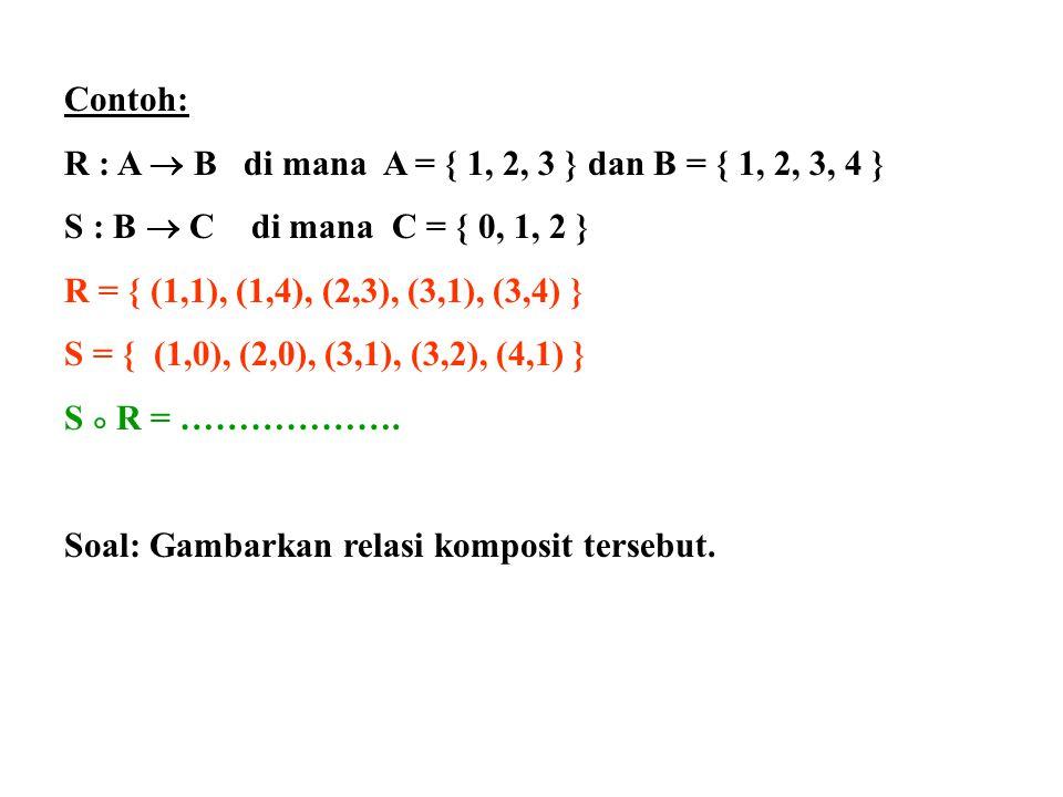 Contoh: R : A  B di mana A = { 1, 2, 3 } dan B = { 1, 2, 3, 4 } S : B  C di mana C = { 0, 1, 2 }
