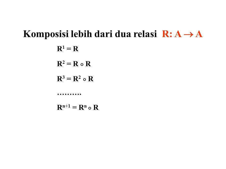 Komposisi lebih dari dua relasi R: A  A