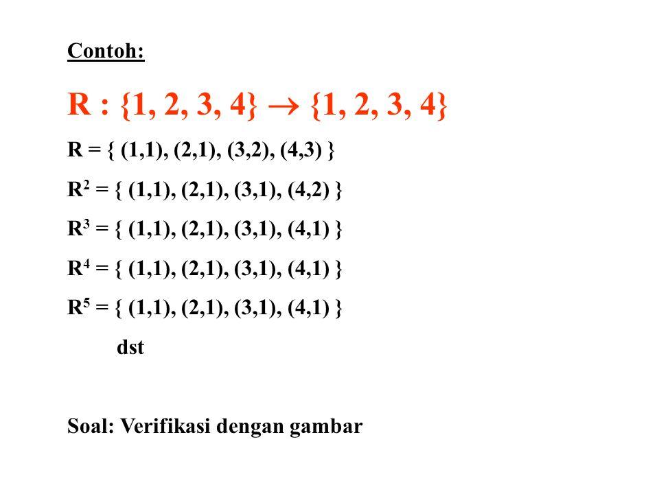 Contoh: R : {1, 2, 3, 4}  {1, 2, 3, 4} R = { (1,1), (2,1), (3,2), (4,3) } R2 = { (1,1), (2,1), (3,1), (4,2) }