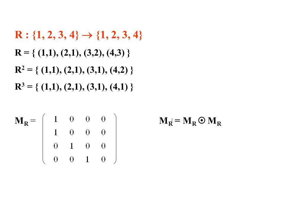 R : {1, 2, 3, 4}  {1, 2, 3, 4} R = { (1,1), (2,1), (3,2), (4,3) } R2 = { (1,1), (2,1), (3,1), (4,2) }