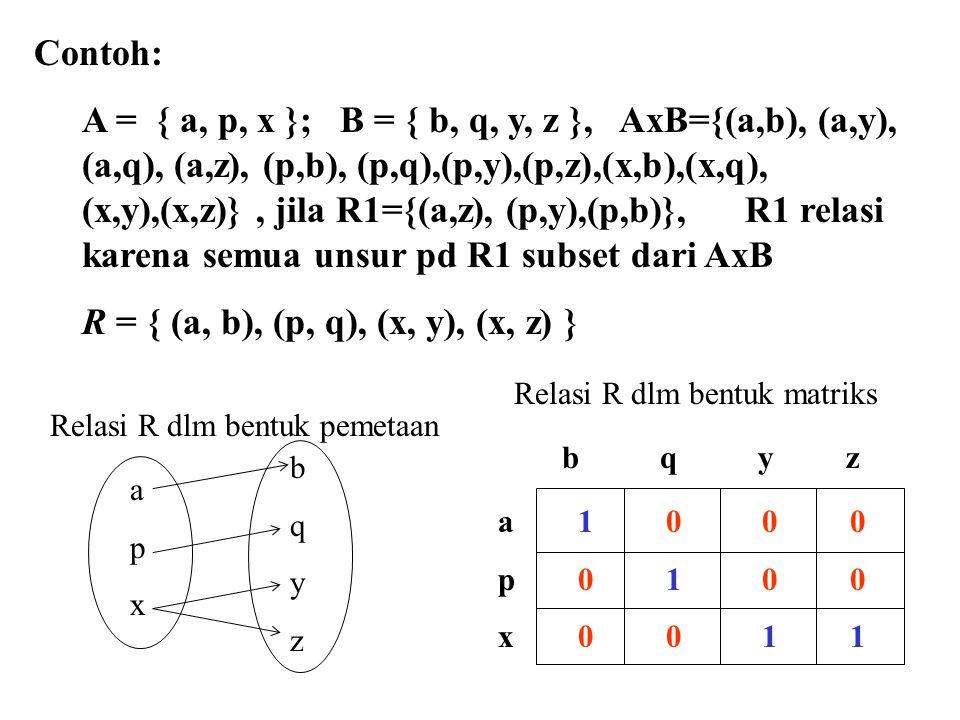 R = { (a, b), (p, q), (x, y), (x, z) }
