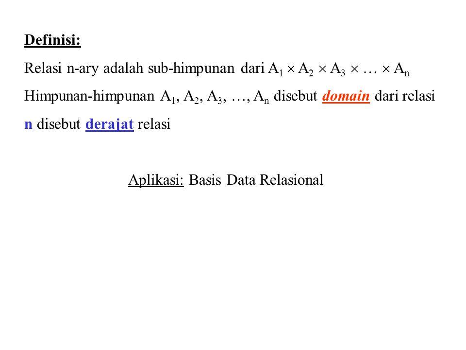 Definisi: Relasi n-ary adalah sub-himpunan dari A1  A2  A3  …  An. Himpunan-himpunan A1, A2, A3, …, An disebut domain dari relasi.