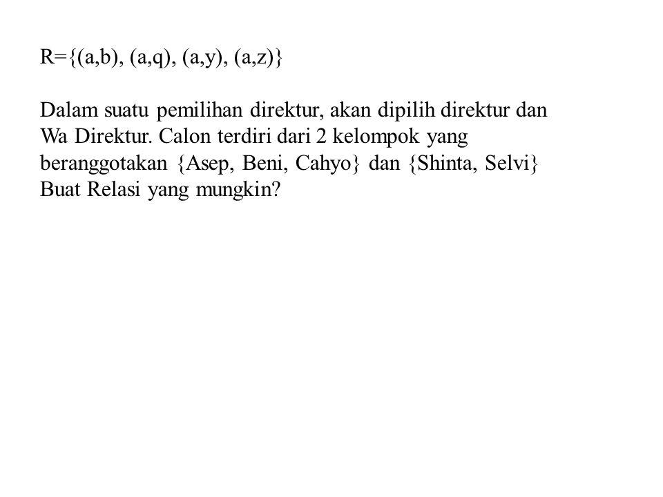 R={(a,b), (a,q), (a,y), (a,z)}