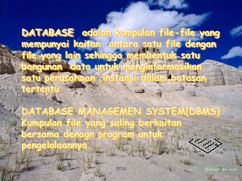 DATABASE adalah kumpulan file-file yang mempunyai kaitan antara satu file dengan file yang lain sehingga membentuk satu bangunan data untuk menginformasikan satu perusahaan ,instansi dalam batasan tertentu DATABASE MANAGEMEN SYSTEM(DBMS) Kumpulan file yang saling berkaitan bersama denagn program untuk pengelolaannya.