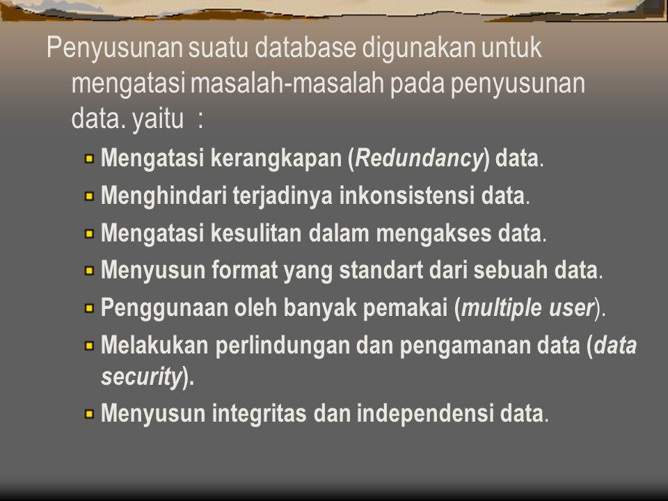 Penyusunan suatu database digunakan untuk mengatasi masalah-masalah pada penyusunan data. yaitu :
