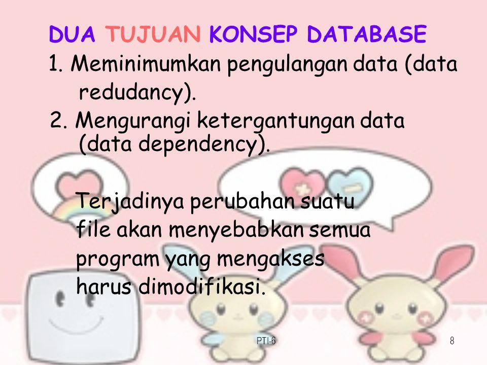 DUA TUJUAN KONSEP DATABASE 1. Meminimumkan pengulangan data (data