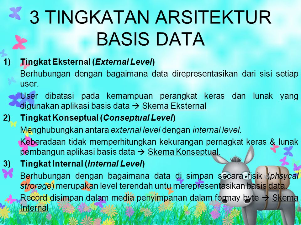 3 TINGKATAN ARSITEKTUR BASIS DATA