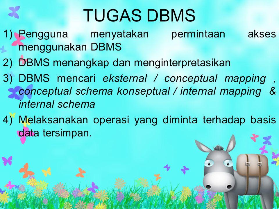 TUGAS DBMS Pengguna menyatakan permintaan akses menggunakan DBMS