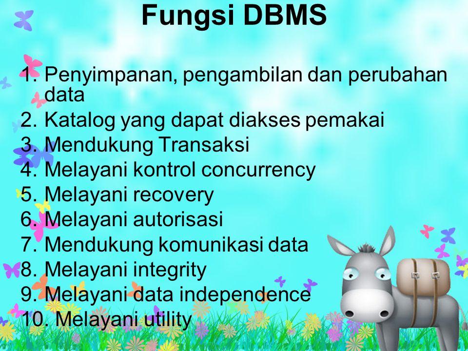 Fungsi DBMS