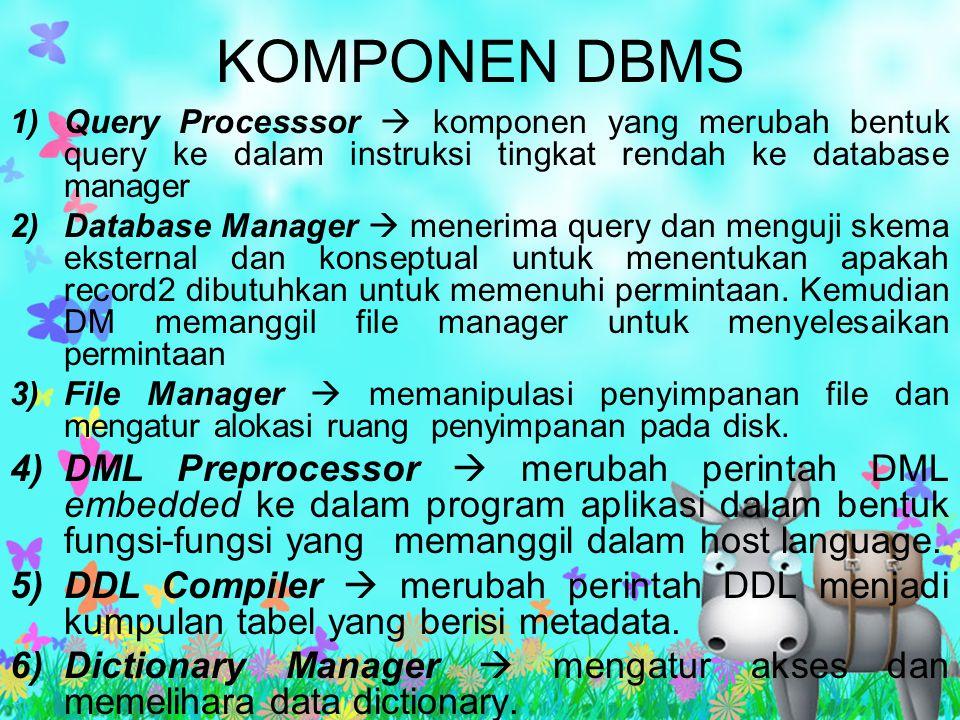 KOMPONEN DBMS Query Processsor  komponen yang merubah bentuk query ke dalam instruksi tingkat rendah ke database manager.