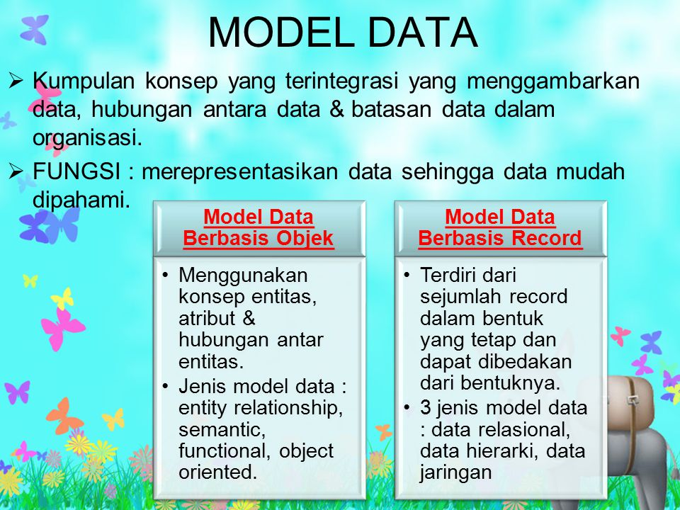 Model Data Berbasis Objek Model Data Berbasis Record