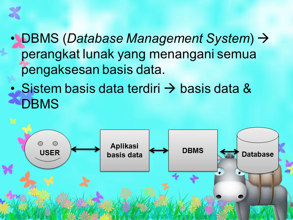 Sistem basis data terdiri  basis data & DBMS