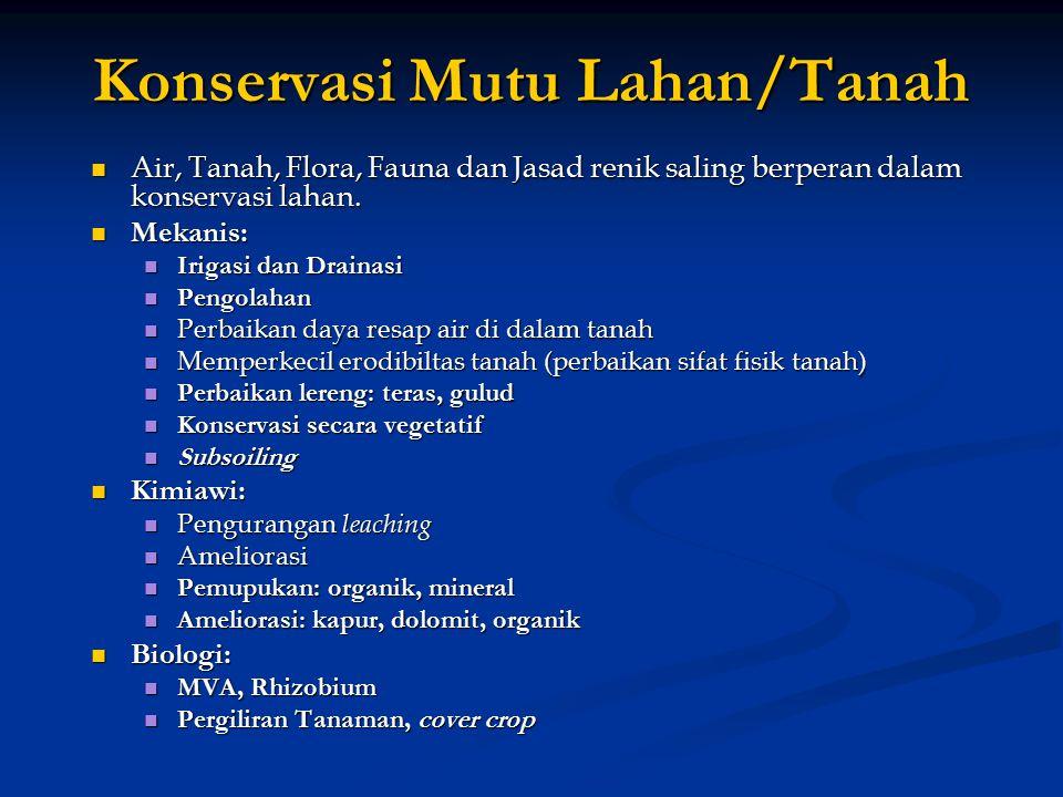 Konservasi Mutu Lahan/Tanah