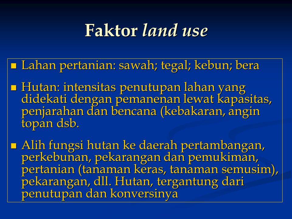 Faktor land use Lahan pertanian: sawah; tegal; kebun; bera