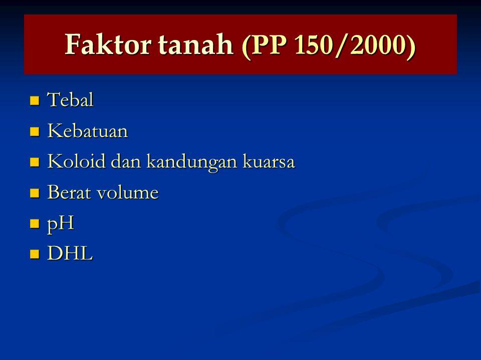 Faktor tanah (PP 150/2000) Tebal Kebatuan Koloid dan kandungan kuarsa