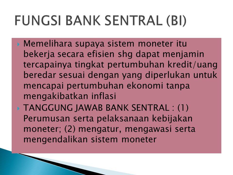 FUNGSI BANK SENTRAL (BI)