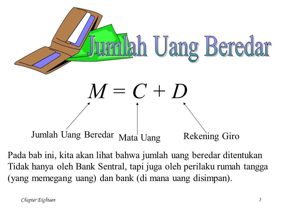 M = C + D Jumlah Uang Beredar Jumlah Uang Beredar Rekening Giro