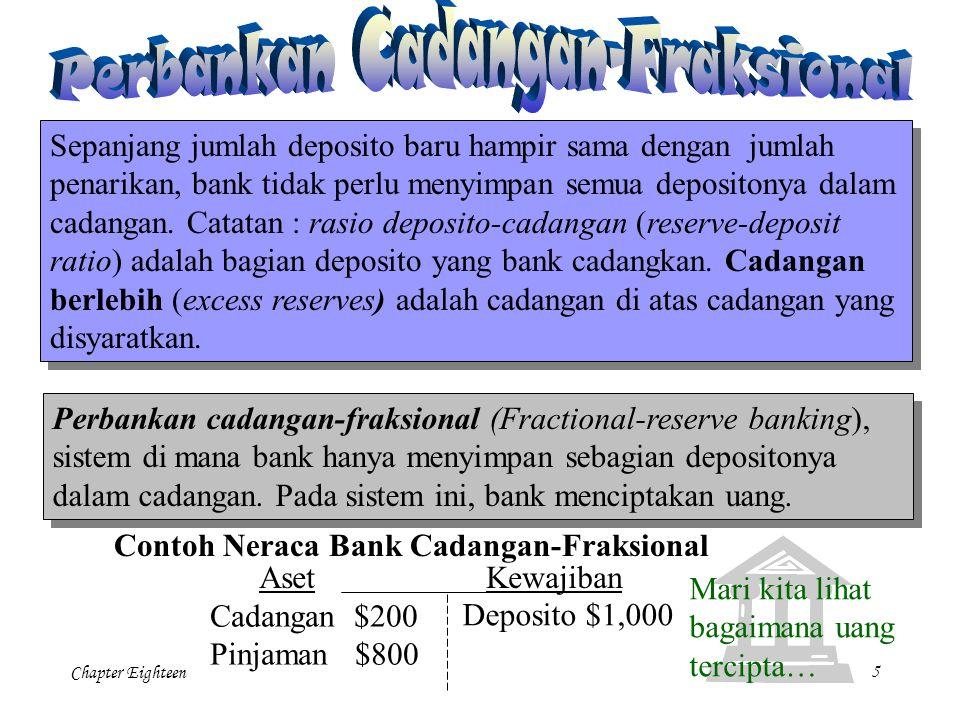 Perbankan Cadangan-Fraksional