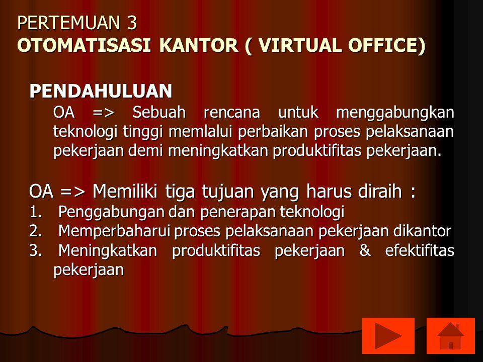 PERTEMUAN 3 OTOMATISASI KANTOR ( VIRTUAL OFFICE)